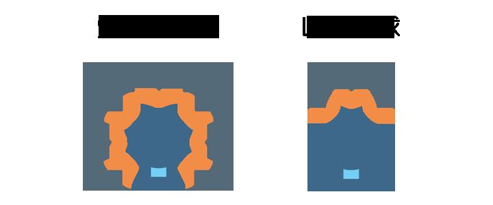 LEDと蛍光灯の違い